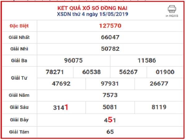 Phân tích dự đoán xổ số tỉnh Đồng Nai ngày 22/05 chuẩn xác