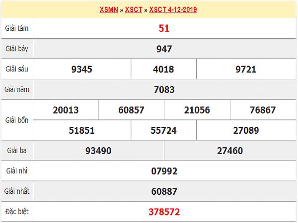 Bảng phân tích lô xiên KQXSCT ngày 11/12 chuẩn 100%