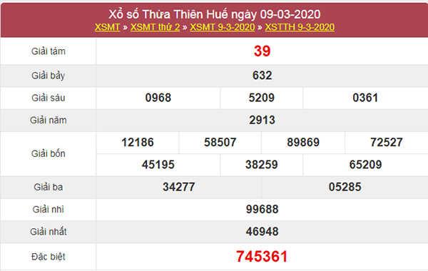 Dự đoán KQXS Thừa Thiên Huế 16/3/2020 cùng các chuyên gia