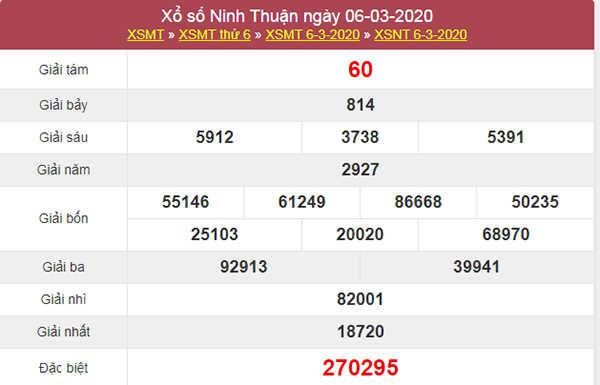 Soi cầu VIP XS Ninh Thuận 13/3/2020 - Dự đoán XSNT chuẩn xác