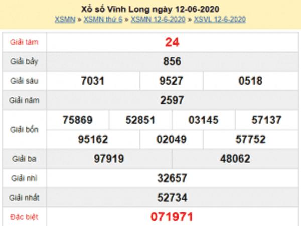 Bảng KQXSVL-Dự đoán xổ số vĩnh long ngày 19/06 hôm nay
