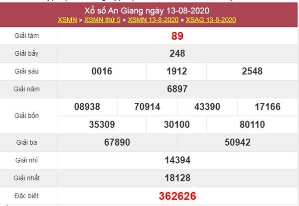 Dự đoán XSAG 20/8/2020 chốt KQXS An Giang thứ 5
