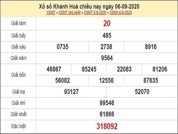 Phân tích XSKH 9/9/2020