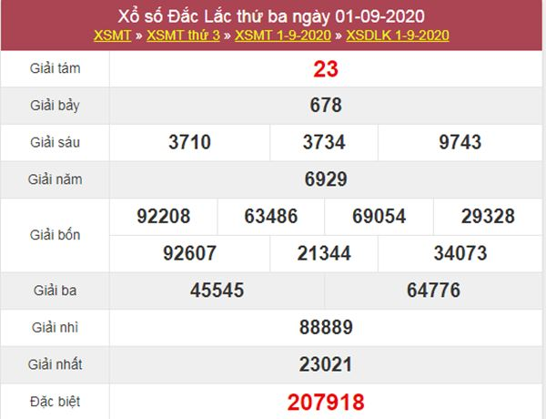 Phân tích XSDLK 8/9/2020 chốt số ĐăkLắc thứ 3 cực chuẩn