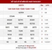 Dự đoán XSMB ngày 11/4/2021 - Dự đoán xổ số Nam Định thứ 7