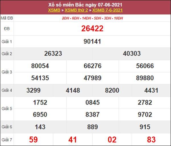 Soi cầu XSMB 8/6/2021 chốt lô VIP miền Bắc thứ 3
