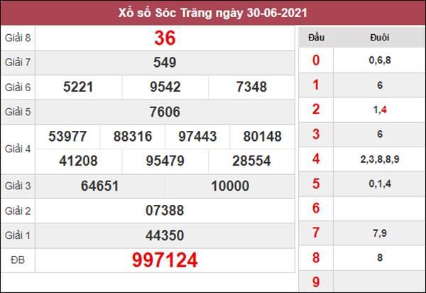Dự đoán XSST 7/7/2021 chốt đầu đuôi giải đặc biệt thứ 4