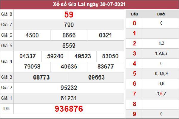 Nhận định KQXS Gia Lai 6/8/2021 chốt XSGL hôm nay