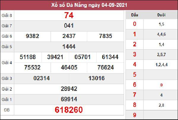 Nhận định KQXS Đà Nẵng 8/9/2021 chốt số lô giải đặc biệt